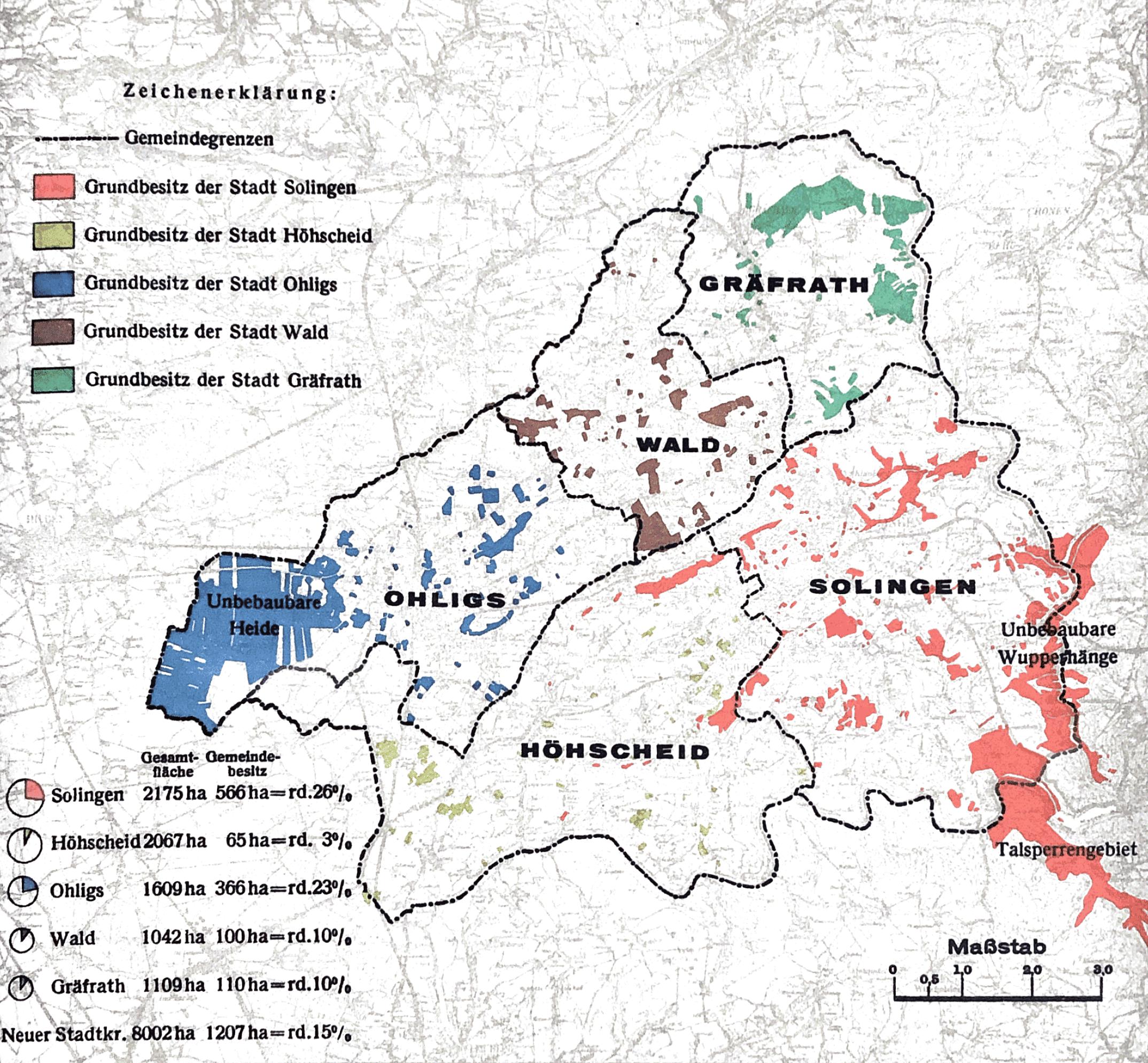 Grundbesitz der 5 Städte